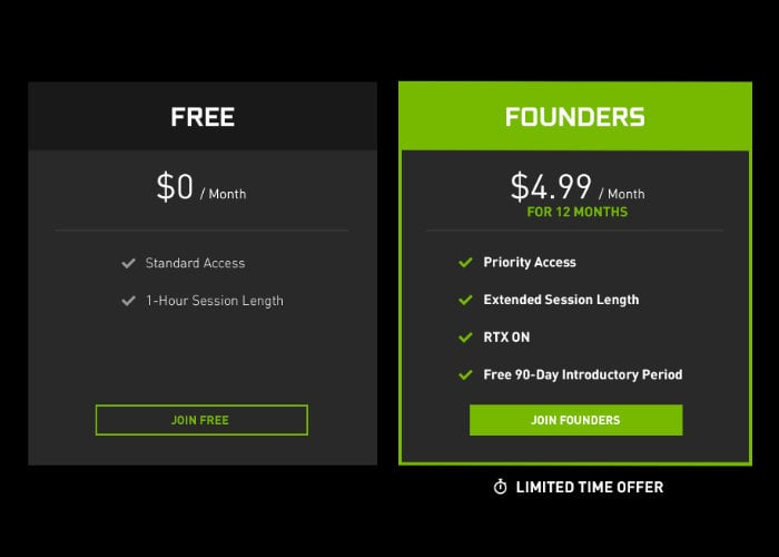 GeForce NOW prices