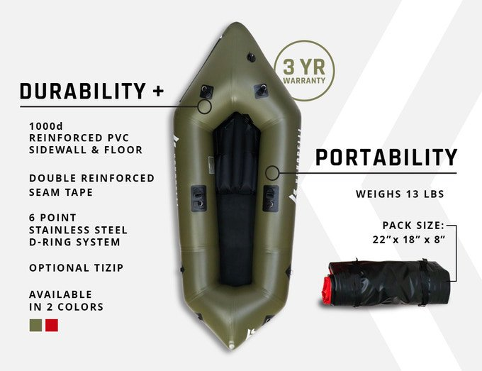 Small inflatable dinghy