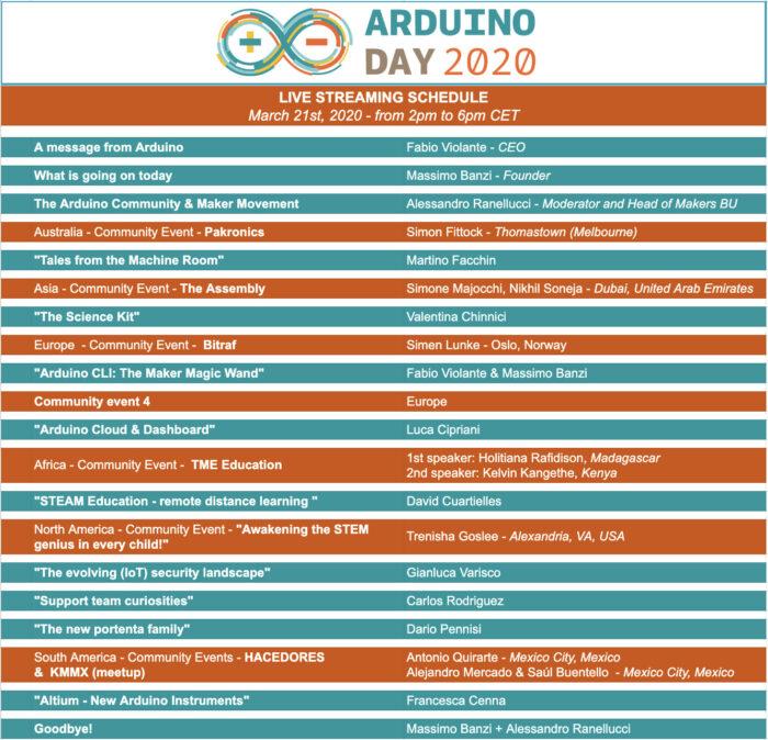 Arduino Day 2020