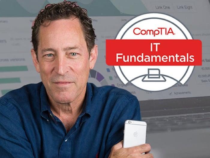 Total CompTIA Core Certification Prep Bundle