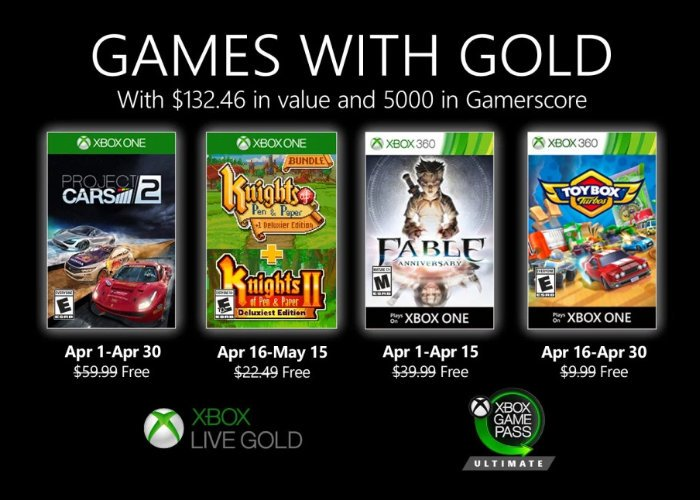 Free Xbox games with Gold April 2020 unveiled - Geeky Gadgets