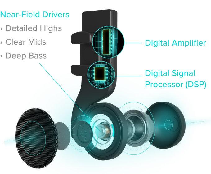 VR Ears