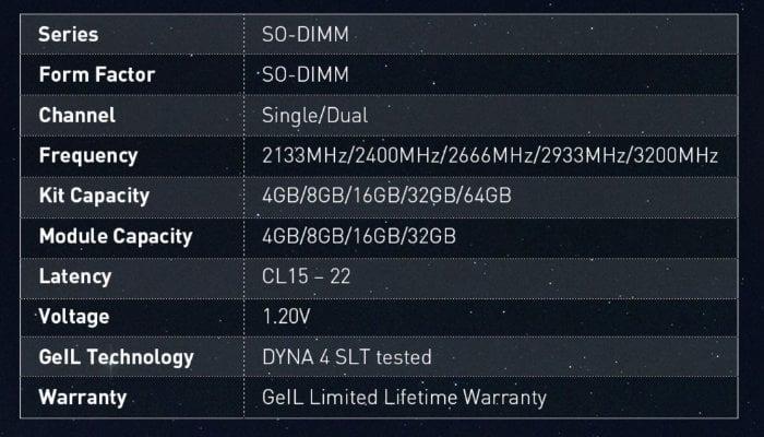 GeiL 64 GB DDR4-3200 SO-DIMM Kit