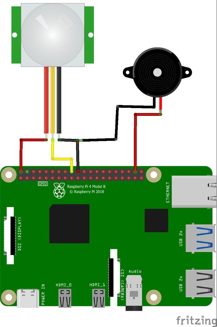 Pi security camera