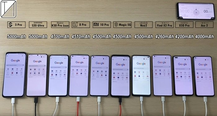 ultimate smartphone battery test