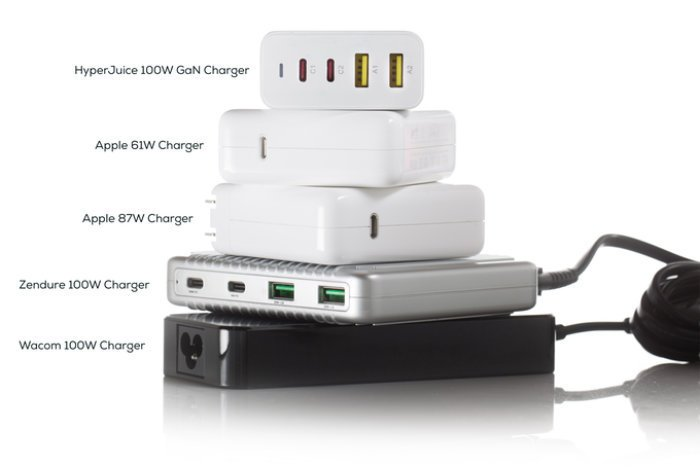 HyperJuice 100W USB-C charger 2020