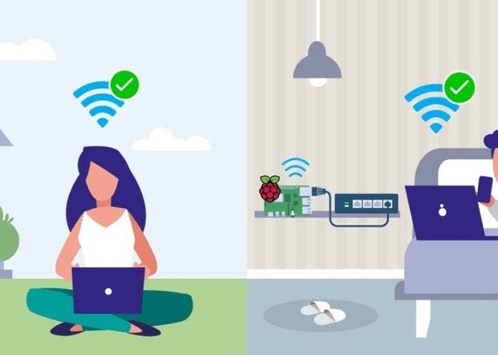 Raspberry Pi Wi-Fi access point
