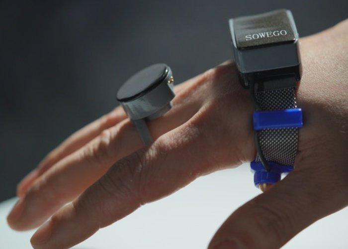 Wepoint wearable controller