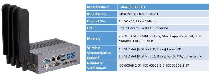 5G mini PC