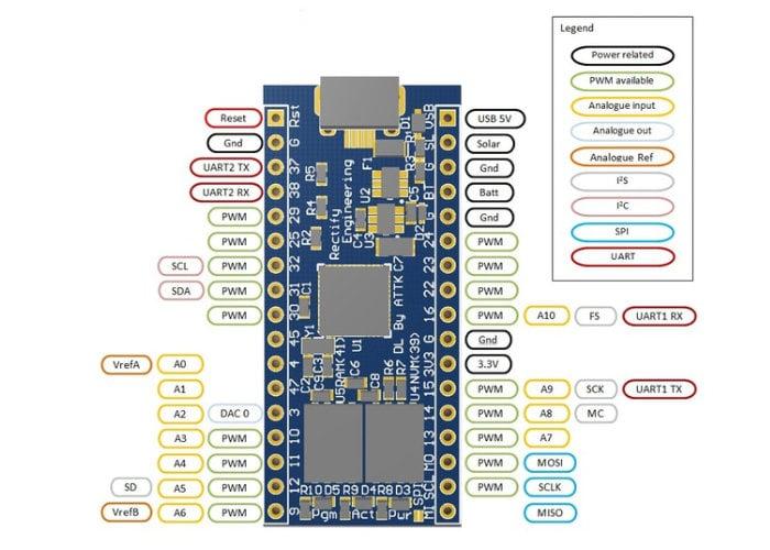 SAMD21 M0+ Arduino-compatible board
