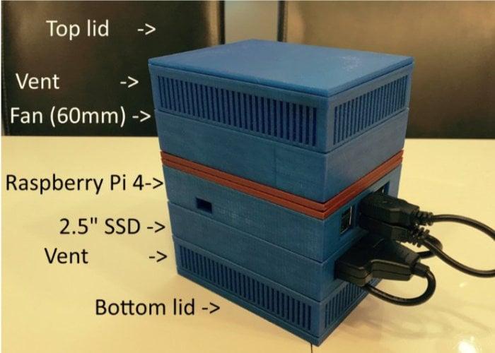 Modular Raspberry Pi case