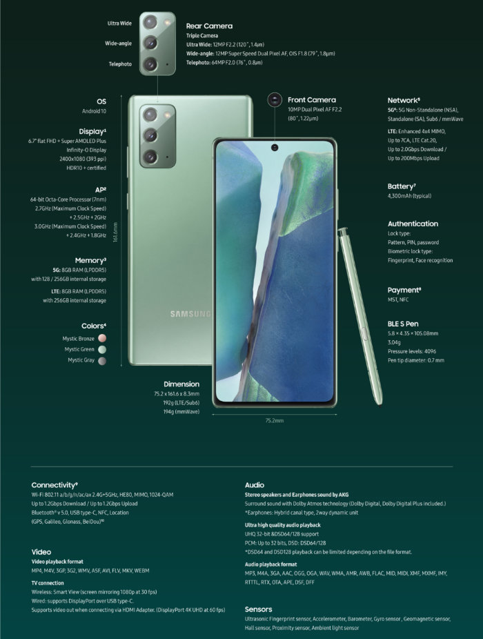 Samsung Galaxy Note20 specs