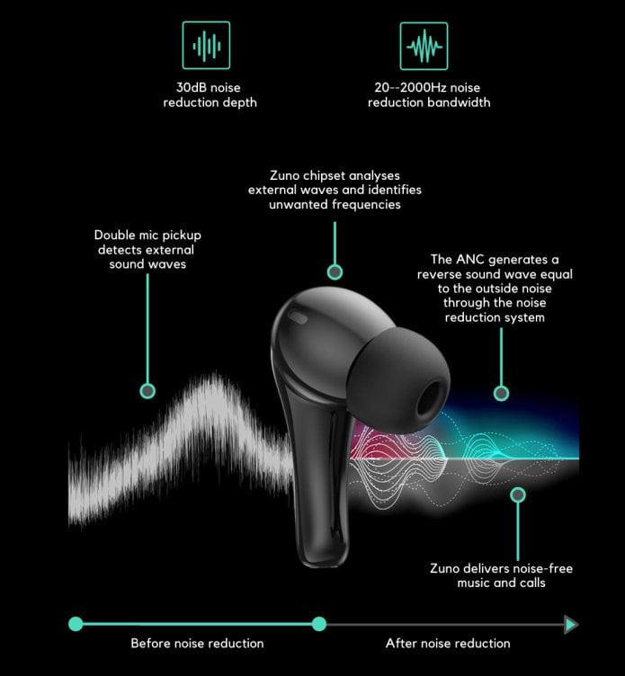 Zuno earbuds