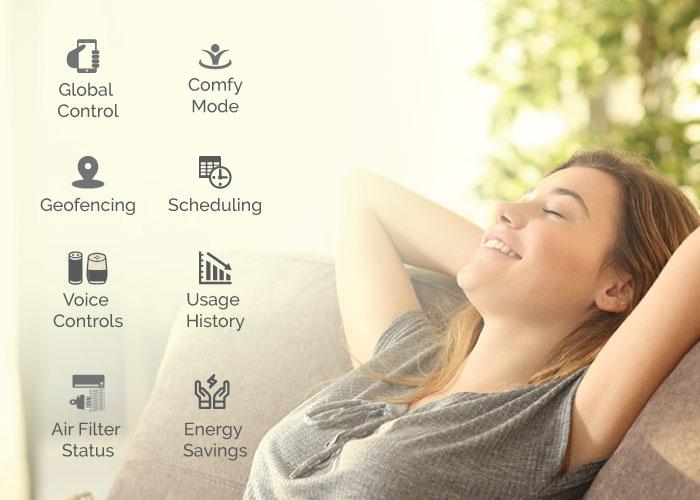 Cielo Breez Smart AC Controllers