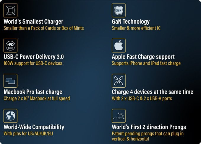 GaN USB-C charger