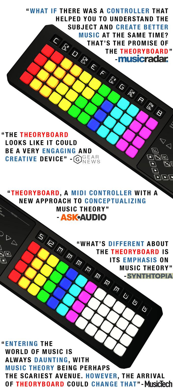 TheoryBoard Thy333