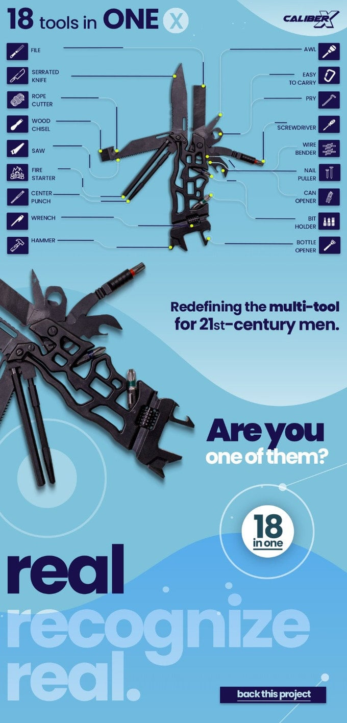 CaliberX Multitool