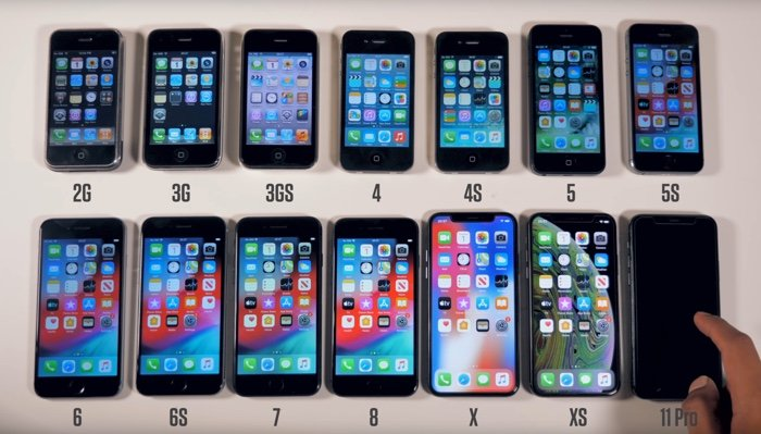 every iPhone