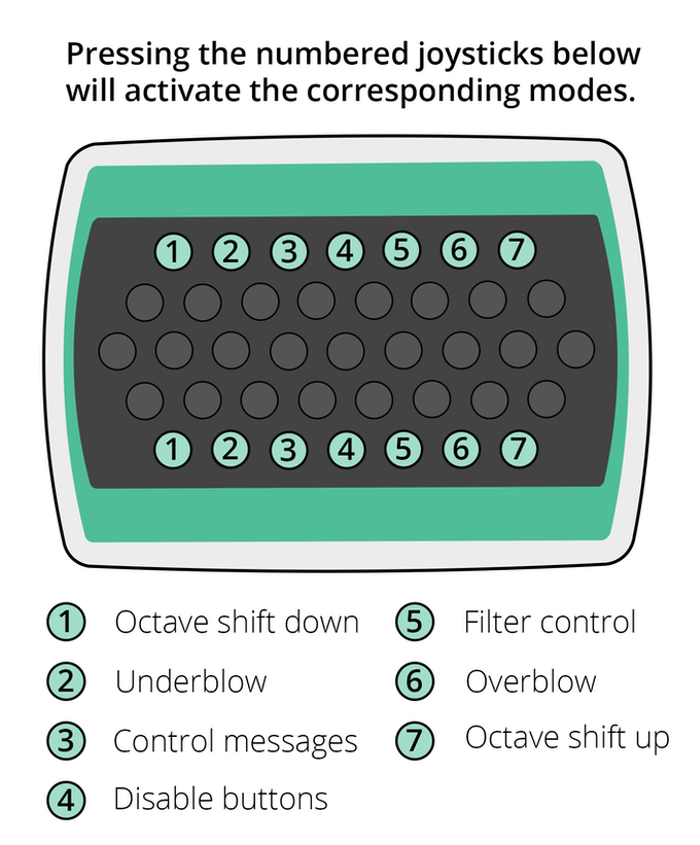 joystick MIDI controller