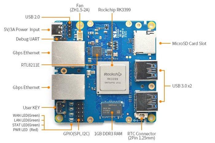 NanoPi R4S mini PC