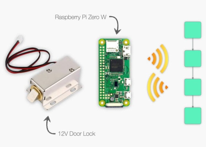 Raspberry Pi Zero blockchain powered smart lock for home automation - Geeky Gadgets