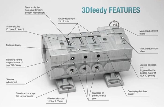 3D printer filament feeder-1