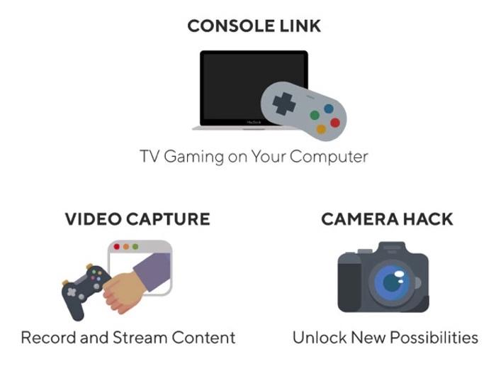 GENKI ShadowCast Features