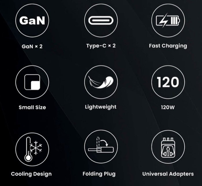 GaN charger features