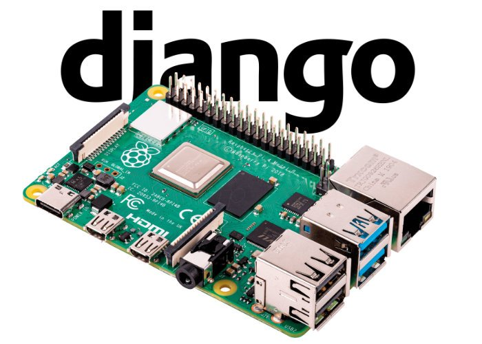 Raspberry Pi Django installation
