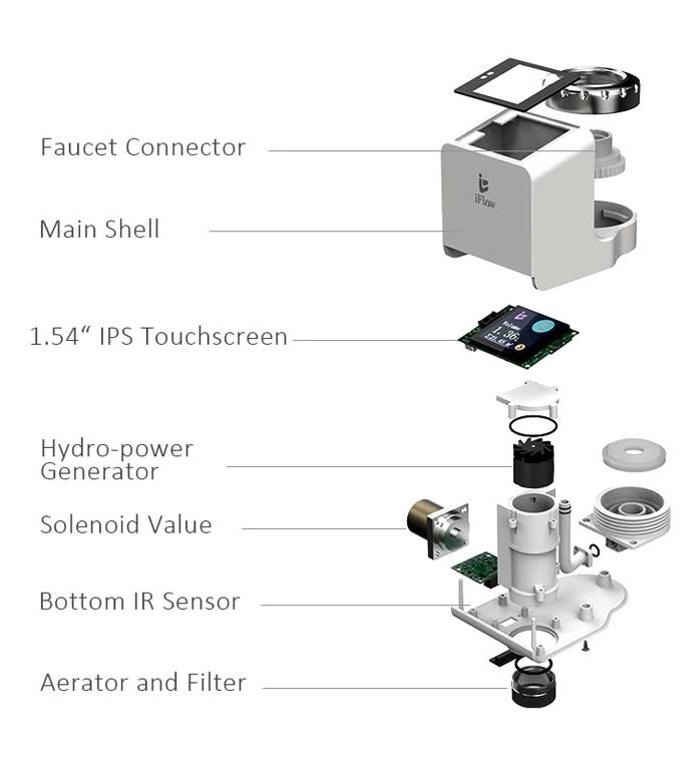 smart faucet design