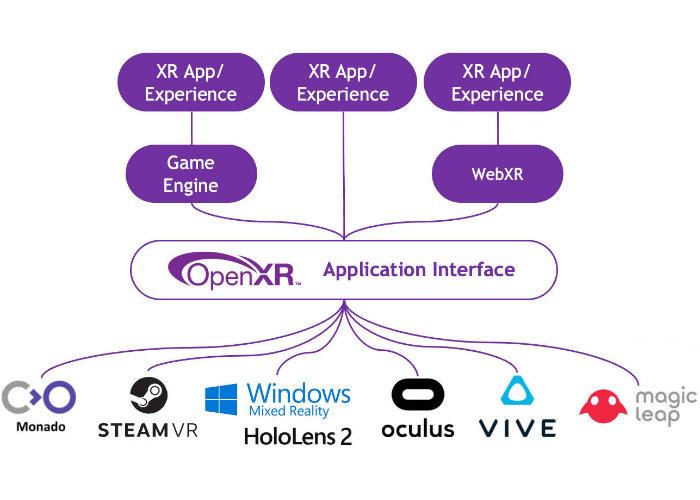OpenXR 1.0