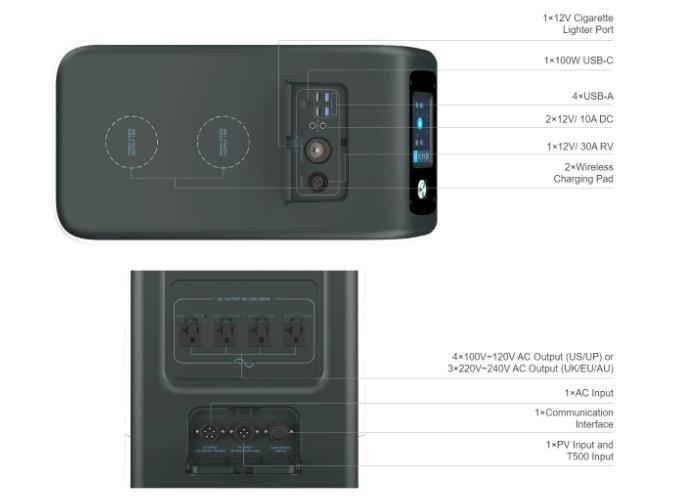 BLUETTI EP500 Pro outputs