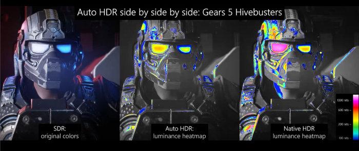 Auto HDR PC