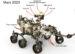 NASA Perseverance Rover cameras