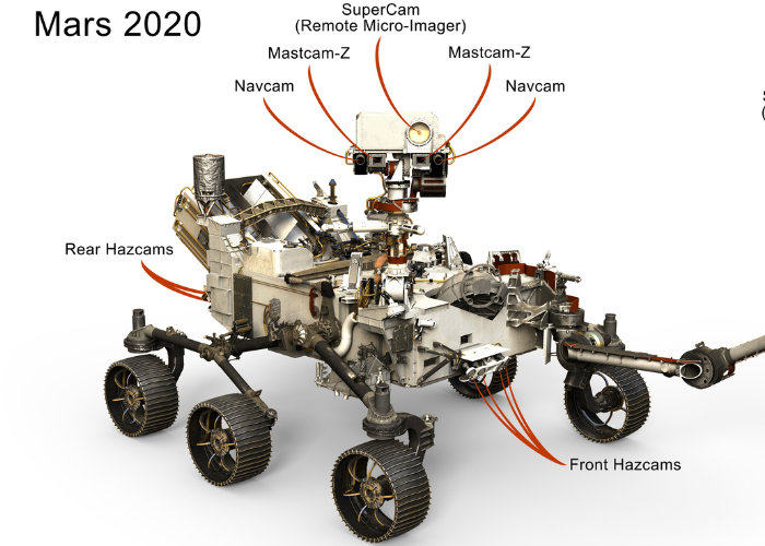 NASA Perseverance Rover uses 23 cameras explained - Geeky Gadgets