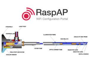 Raspberry Pi endoscope