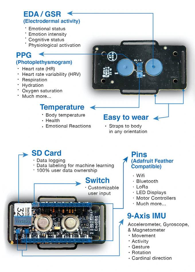 wearable biometric sensor