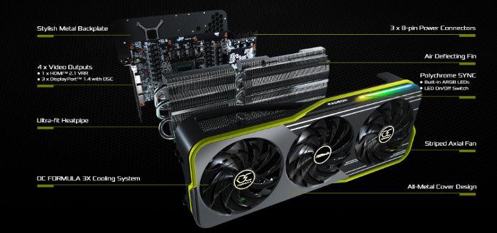 Radeon RX 6900 XT OC GPU