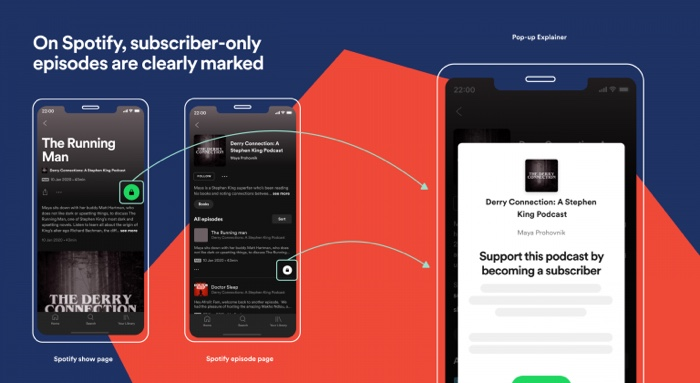 Spotify podcast subscription service
