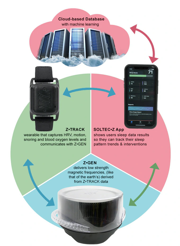 sleep monitoring app
