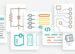 Arduino Docs Site