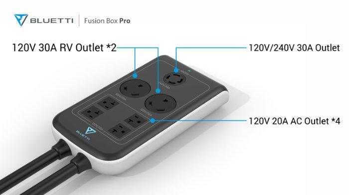 Bluetti Fusion Box Pro
