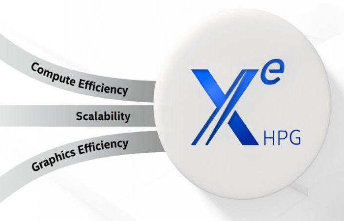 Intel Xe HPG gaming graphics architecture