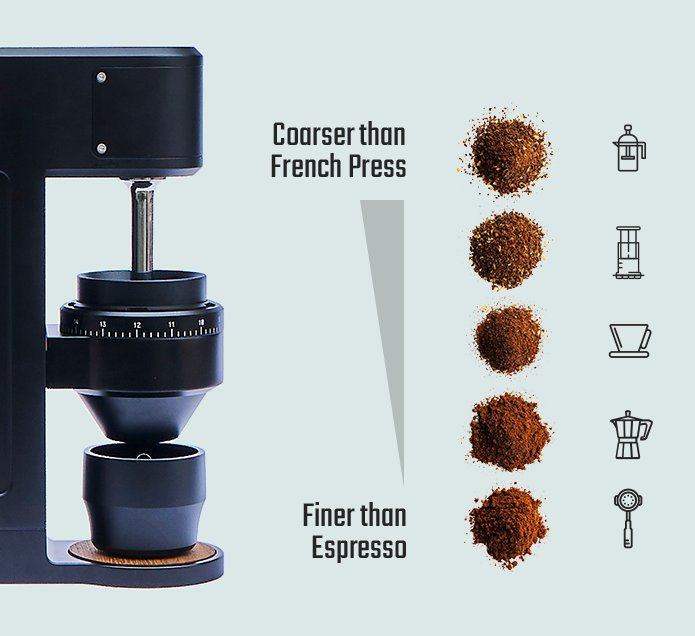 coffee grinder with conical burr mechanism