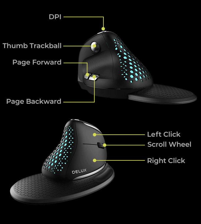 ergonomic mouse 2021