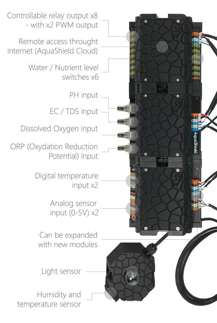 hydroponics system kit