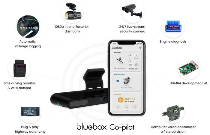 Bluebox Co-pilot vehicle dashcam camera