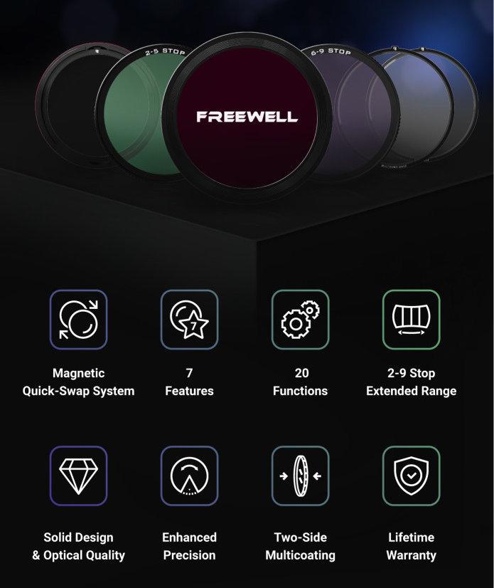 Magnetic VND camera filter system