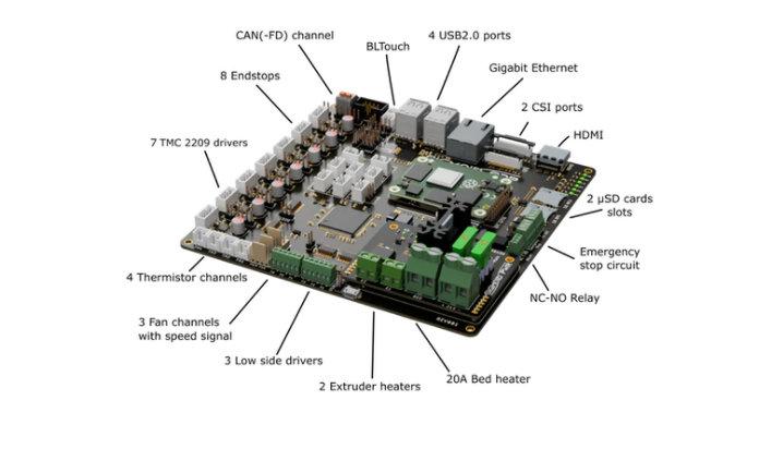 Sigmoid S7P 3D printer controller board