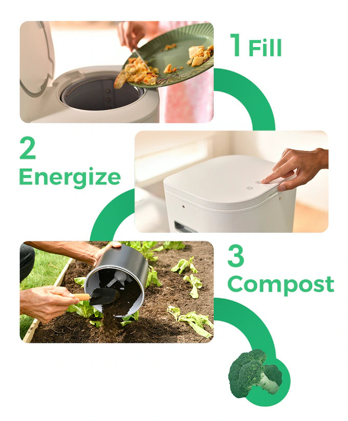 THRiVE home composter for your kitchen food waste